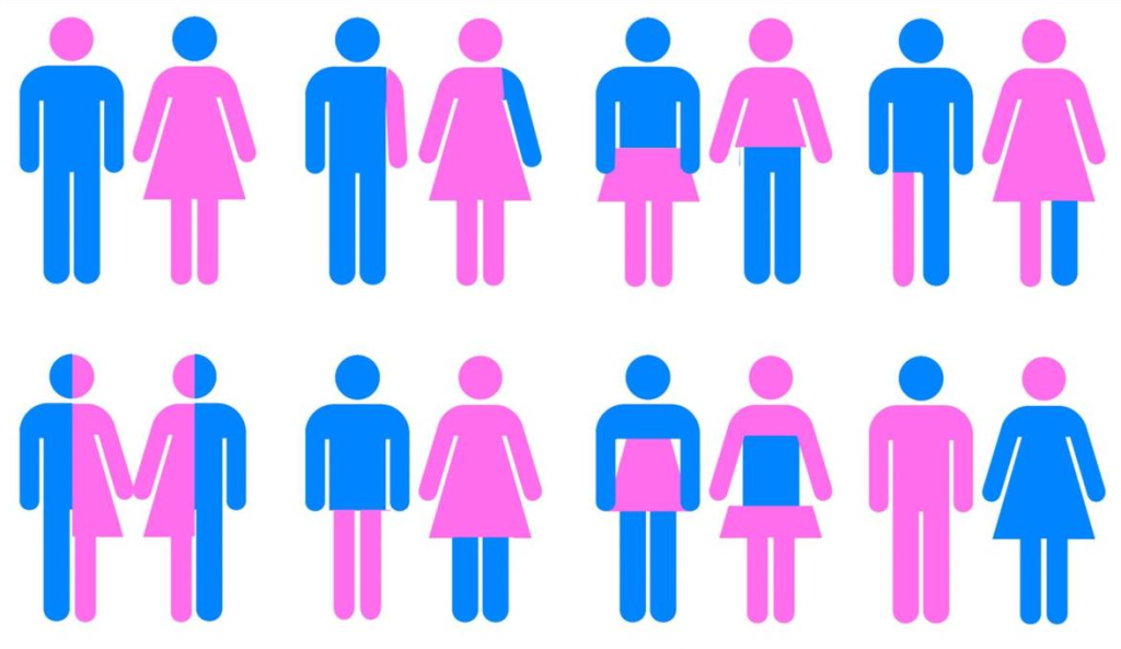 Risultati immagini per stereotipi di genere